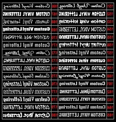 2x Sticker Text Laptop #3