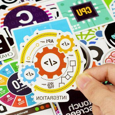 50 Sticker Java Geek