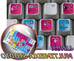 LINUX MM STUDIO KEYBOARD STICKER FOR LAPTOP, NOTEBOOK AND DE